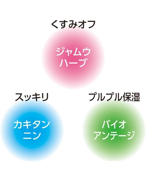 東京ラブソープ