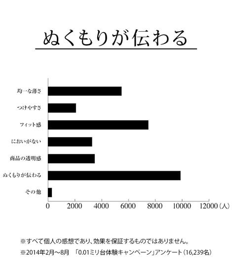 オカモト001 ラージ